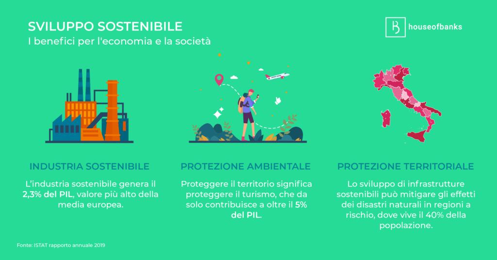 sviluppo sostenibile quali opportunità per l'italia